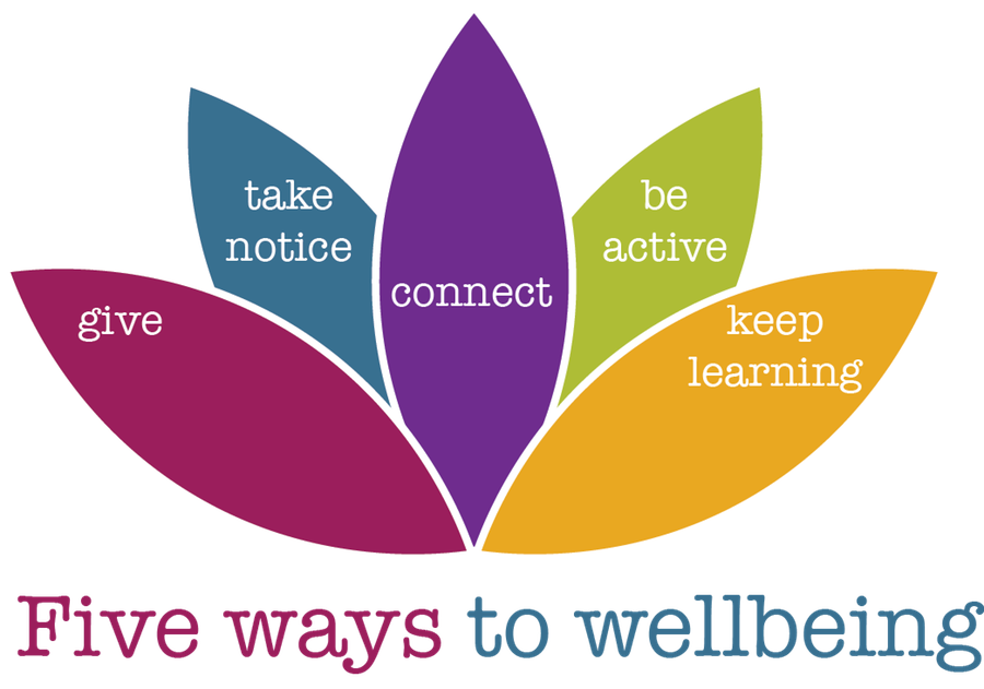 the five ways to wellbeing